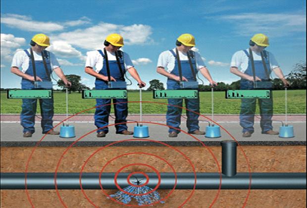 Thợ sửa ống nước tại nhà quận Gò Vấp nhanh chóng